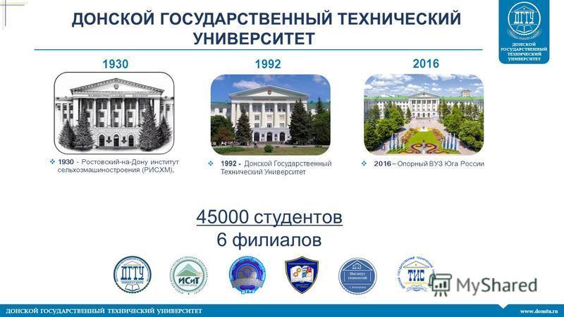 ДОНСКОЙ ГОСУДАРСТВЕННЫЙ ТЕХНИЧЕСКИЙ УНИВЕРСИТЕТ www.donstu.ru ДОНСКОЙ ГОСУДАРСТВЕННЫЙ ТЕХНИЧЕСКИЙ УНИВЕРСИТЕТ ДОНСКОЙ ГОСУДАРСТВЕННЫЙ ТЕХНИЧЕСКИЙ УНИВЕРСИТЕТ 1930 - Ростовский-на-Дону институт сельхозмашиностроения (РИСХМ), 2016 – Опорный ВУЗ Юга Рос