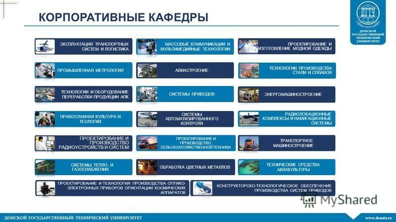 ДОНСКОЙ ГОСУДАРСТВЕННЫЙ ТЕХНИЧЕСКИЙ УНИВЕРСИТЕТ www.donstu.ru ДОНСКОЙ ГОСУДАРСТВЕННЫЙ ТЕХНИЧЕСКИЙ УНИВЕРСИТЕТ КОРПОРАТИВНЫЕ КАФЕДРЫ АВИАСТРОЕНИЕ ПРОМЫШЛЕННАЯ МЕТРОЛОГИЯ ЭКСПЛУАТАЦИЯ ТРАНСПОРТНЫХ СИСТЕМ И ЛОГИСТИКА МАССОВЫЕ КОММУНИКАЦИИ И МУЛЬТИМЕДИЙН