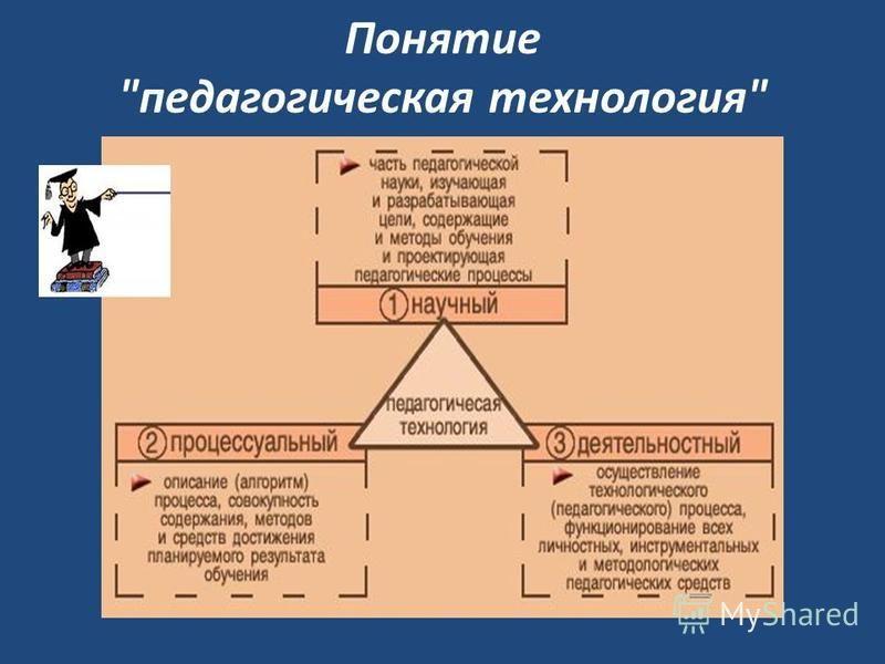 Понятие педагогическая технология