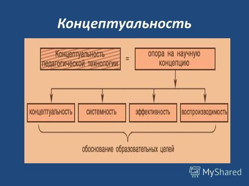 Концептуальность