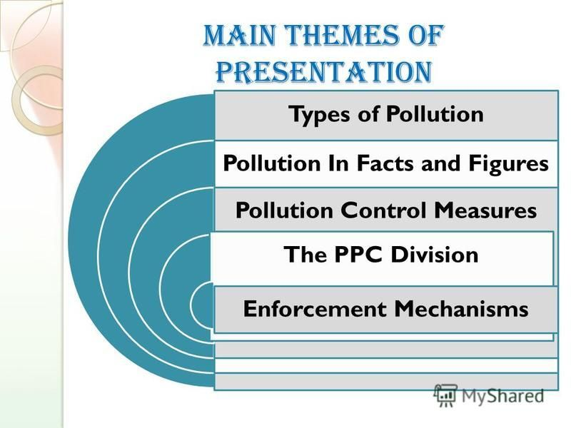 Main themes of presentation Types of Pollution Pollution In Facts and Figures Pollution Control Measures The PPC Division Enforcement Mechanisms