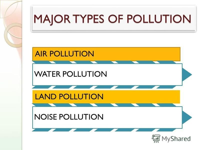 AIR POLLUTION WATER POLLUTION LAND POLLUTION NOISE POLLUTION MAJOR TYPES OF POLLUTION