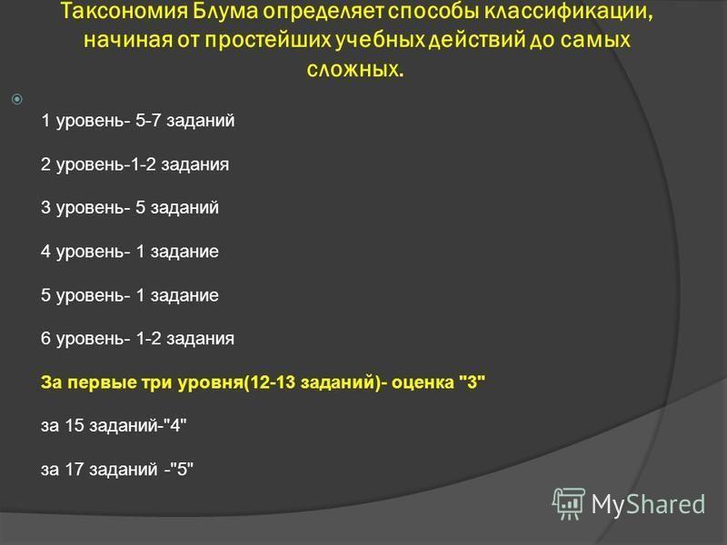 Таксономия Блума определяет способы классификации, начиная от простейших учебных действий до самых сложных. 1 уровень- 5-7 заданий 2 уровень-1-2 задания 3 уровень- 5 заданий 4 уровень- 1 задание 5 уровень- 1 задание 6 уровень- 1-2 задания За первые т