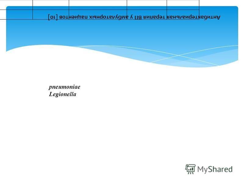 pneumoniae Legionella Антибактериальная терапия ВП у амбулаторных пациентов [10]