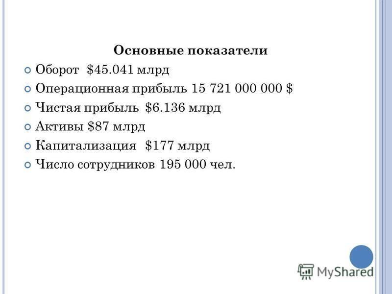 Основные показатели Оборот $45.041 млрд Операционная прибыль 15 721 000 000 $ Чистая прибыль $6.136 млрд Активы $87 млрд Капитализация $177 млрд Число сотрудников 195 000 чел.