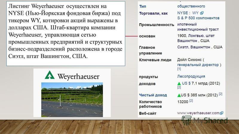 Листинг Weyerhaeuser осуществлен на NYSE (Нью-Йоркская фондовая биржа) под тикером WY, котировки акций выражены в долларах США. Штаб-квартира компании Weyerhaeuser, управляющая сетью промышленных предприятий и структурных бизнес-подразделений располо