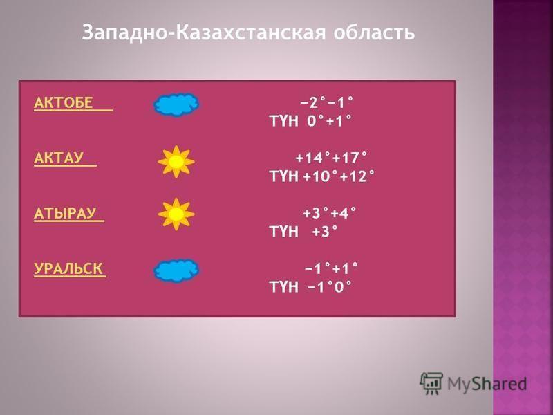 Западно-Казахстанская область АКТОБЕ АКТОБЕ 2°1° Т Ү Н 0°+1° АКТАУ АКТАУ +14°+17° Т Ү Н +10°+12° АТЫРАУ АТЫРАУ +3°+4° Т Ү Н +3° УРАЛЬСК УРАЛЬСК 1°+1° Т Ү Н 1°0°