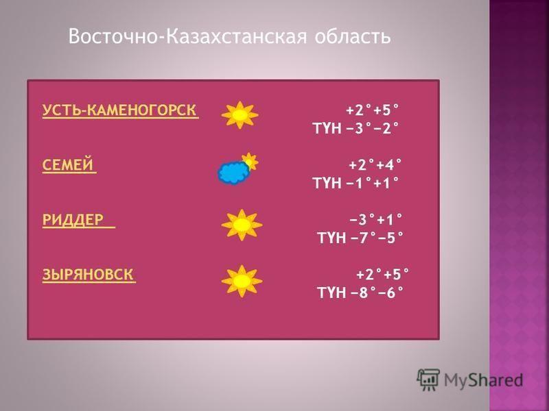 Восточно-Казахстанская область УСТЬ-КАМЕНОГОРСК УСТЬ-КАМЕНОГОРСК +2°+5° Т Ү Н 3°2° СЕМЕЙ СЕМЕЙ +2°+4° Т Ү Н 1°+1° РИДДЕР РИДДЕР 3°+1° Т Ү Н 7°5° ЗЫРЯНОВСК ЗЫРЯНОВСК +2°+5° Т Ү Н 8°6°