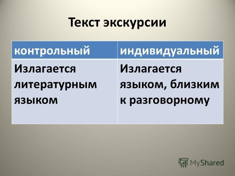 Текст экскурсии контрольный индивидуальный Излагается литературным языком Излагается языком, близким к разговорному
