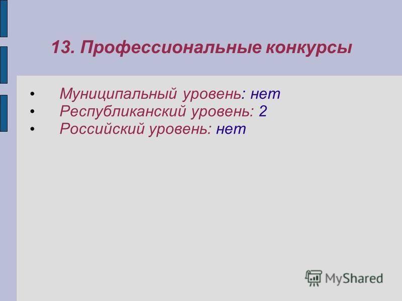13. Профессиональные конкурсы Муниципальный уровень: нет Республикандский уровень: 2 Российский уровень: нет