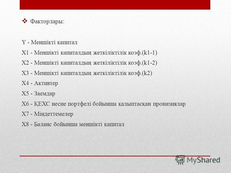 Факторлары: Y - Меншікті капитал X1 - Меншікті капиталдың жеткіліктілік коэффффффф.(k1-1) X2 - Меншікті капиталдың жеткіліктілік коэффффффф.(k1-2) X3 - Меншікті капиталдың жеткіліктілік коэффффффф.(k2) X4 - Активтер X5 - Заемдар X6 - ҚЕХС несие портф