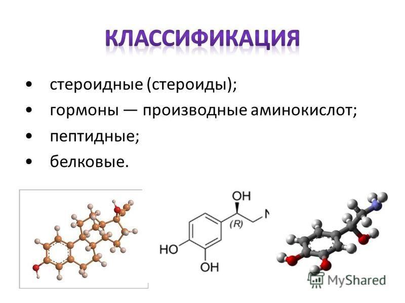 стероидные (стероиды); гормоны производные аминокислот; пептидные; белковые.