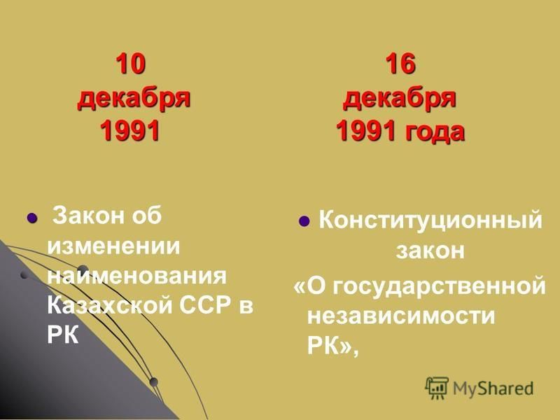 Конституционный закон «О государственной независимости РК», Закон об изменении наименования Казахской ССР в РК 16 декабря 1991 года 10 декабря декабря 1991