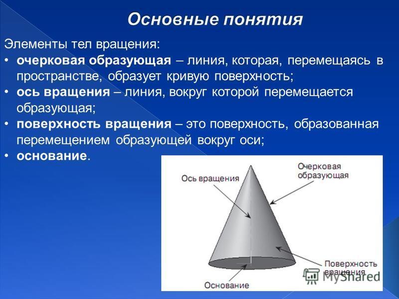Элементы тел вращения: очерковая образующая – линия, которая, перемещаясь в пространстве, образует кривую поверхность; ось вращения – линия, вокруг которой перемещается образующая; поверхность вращения – это поверхность, образованная перемещением обр