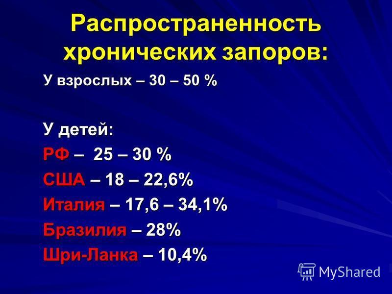 Распространенность хронических запоров: У взрослых – 30 – 50 % У детей: У детей: РФ – 25 – 30 % РФ – 25 – 30 % США – 18 – 22,6% США – 18 – 22,6% Италия – 17,6 – 34,1% Италия – 17,6 – 34,1% Бразилия – 28% Бразилия – 28% Шри-Ланка – 10,4% Шри-Ланка – 1