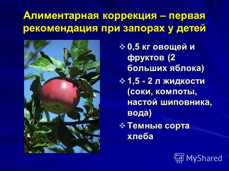 Алиментарная коррекция – первая рекомендация при запорах у детей 0,5 кг овощей и фруктов (2 больших яблока) 0,5 кг овощей и фруктов (2 больших яблока) 1,5 - 2 л жидкости (соки, компоты, настой шиповника, вода) 1,5 - 2 л жидкости (соки, компоты, насто