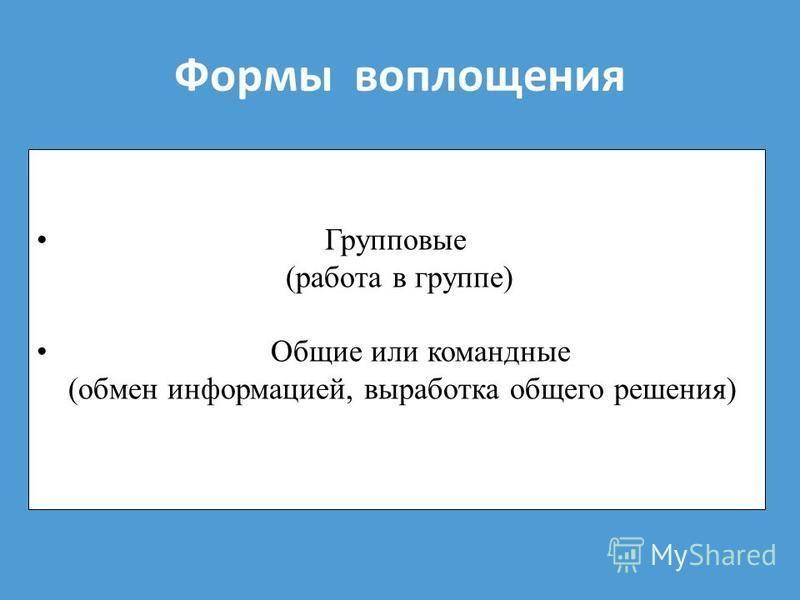 Формы воплощения Групповые (работа в группе) Общие или командные (обмен информацией, выработка общего решения)