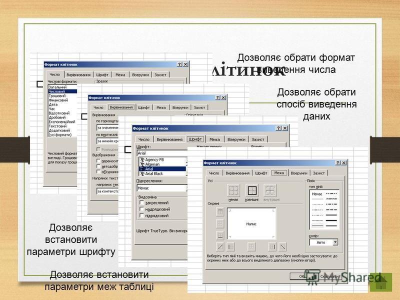 Формат клітинок Дозволяє обрати формат виведення числа Дозволяє обрати спосіб виведення даних Дозволяє встановити параметри шрифту Дозволяє встановити параметри меж таблиці