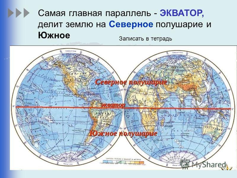 Самая главная параллель - ЭКВАТОР, делит землю на Северное полушарие и Южное Записать в тетрадь