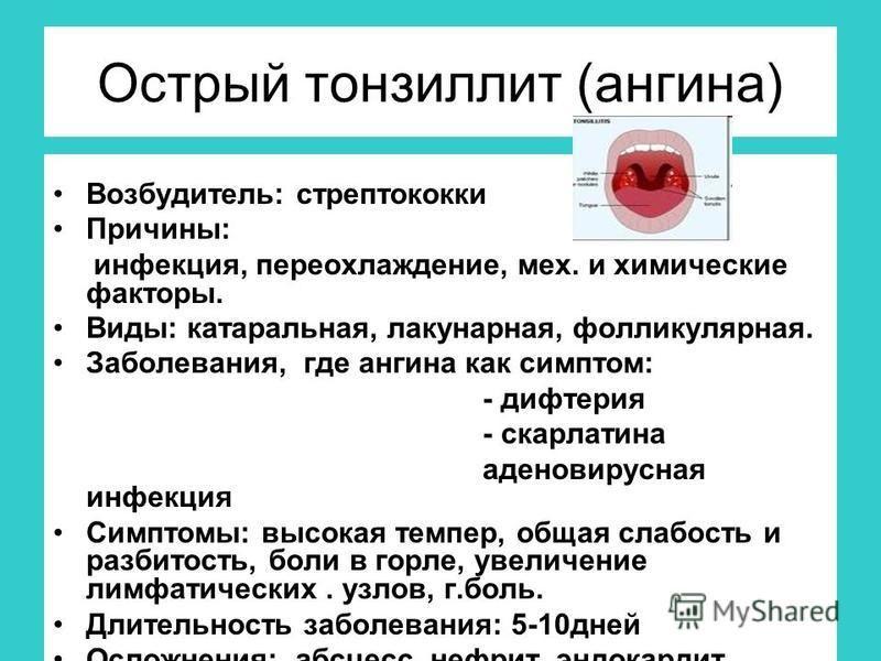 Острый тонзиллит (ангина) Возбудитель: стрептококки Причины: инфекция, переохлаждение, мех. и химические факторы. Виды: катаральная, лакунарная, фолликулярная. Заболевания, где ангина как симптом: - дифтерия - скарлатина аденовирусная инфекция Симпто