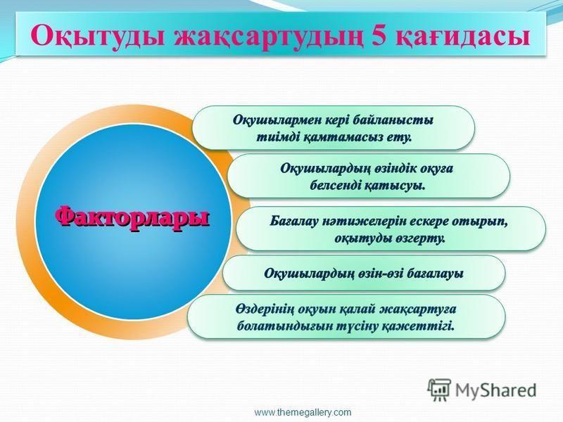 www.themegallery.com Оқытуды жақсартудың 5 қағидасы