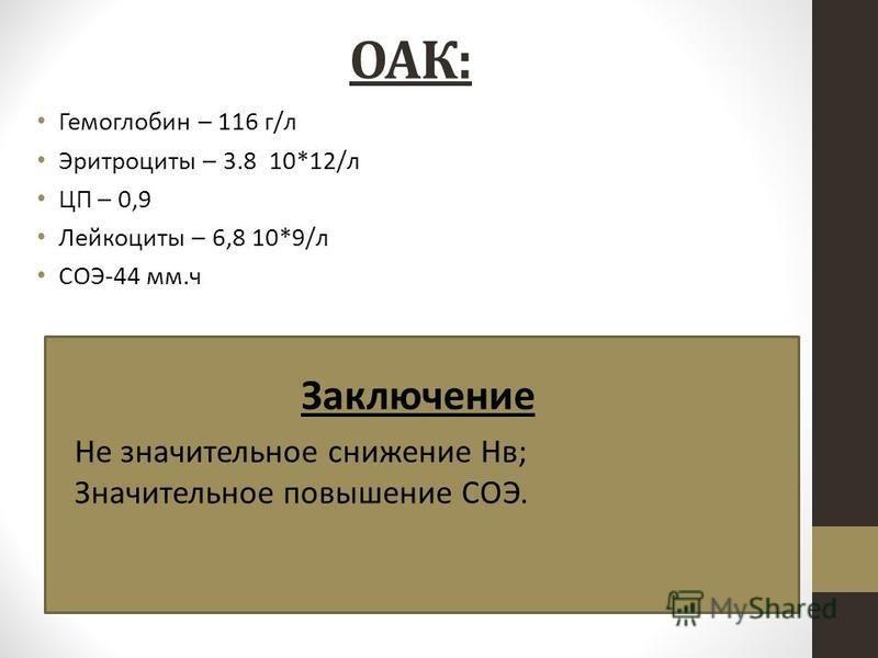 ОАК: Гемоглобин – 116 г/л Эритроциты – 3.8 10*12/л ЦП – 0,9 Лейкоциты – 6,8 10*9/л СОЭ-44 мм.ч Заключение Не значительное снижение Нв; Значительное повышение СОЭ.