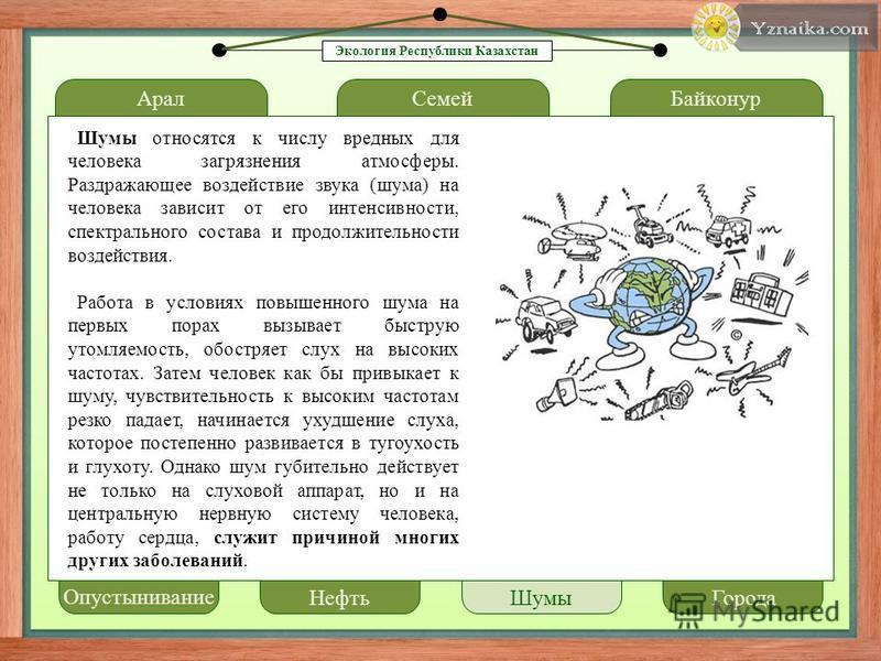 Арал LOREM IPSUM Семей Байконур Шумы относятся к числу вредных для человека загрязнения атмосферы. Раздражающее воздействие звука (шума) на человека зависит от его интенсивности, спектрального состава и продолжительности воздействия. Работа в условия