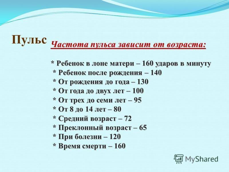 Пульс Частота пульса зависит от возраста: * Ребенок в лоне матери – 160 ударов в минуту * Ребенок после рождения – 140 * Ребенок после рождения – 140 * От рождения до года – 130 * От рождения до года – 130 * От года до двух лет – 100 * От года до дву