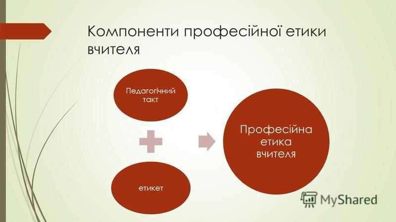 Компоненти професійної етики вчителя Педагогічний такт етикет Професійна етика вчителя