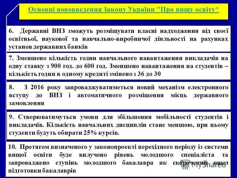 Основні нововведення Закону України
