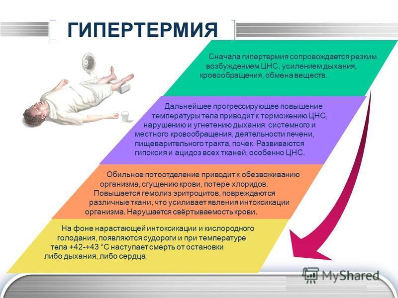 LOGO ГИПЕРТЕРМИЯ Сначала гипертермия сопровождается резким возбуждением ЦНС, усилением дыхания, кровообращения, обмена веществ. Обильное потоотделение приводит к обезвоживанию организма, сгущению крови, потере хлоридов. Повышается гемолиз эритроцитов