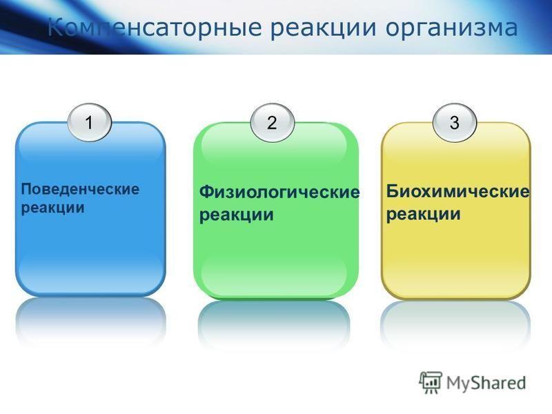 Компенсаторные реакции организма 1 Поведенческие реакции 2 Физиологические реакции 3 Биохимические реакции