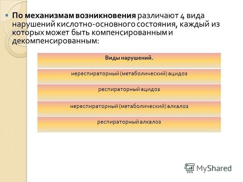 Виды нарушений. не респираторный ( метаболический ) ацидоз респираторный ацидоз не респираторный ( метаболический ) алкалоз респираторный алкалоз По механизмам возникновения различают 4 вида нарушений кислотно - основного состояния, каждый из которых