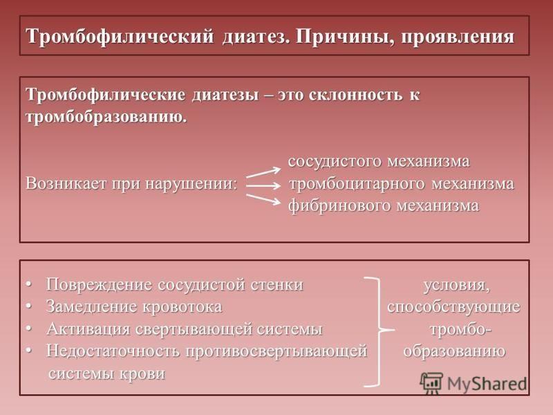 Тромбофилический диатез. Причины, проявления Тромбофилические диатезы – это склонность к тромбообразованию. сосудистого механизма сосудистого механизма Возникает при нарушении: тромбоцитарного механизма фибринового механизма фибринового механизма Пов