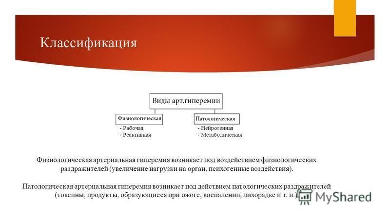 Классификация - Рабочая - Реактивная Физиологическая артериальная гиперемия возникает под воздействием физиологических раздражителей (увеличение нагрузки на орган, психогенные воздействия). Патологическая артериальная гиперемия возникает под действие