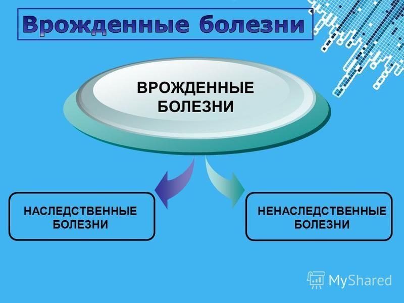 Powerpoint Templates Page 13 ВРОЖДЕННЫЕ БОЛЕЗНИ НАСЛЕДСТВЕННЫЕ БОЛЕЗНИ НЕНАСЛЕДСТВЕННЫЕ БОЛЕЗНИ