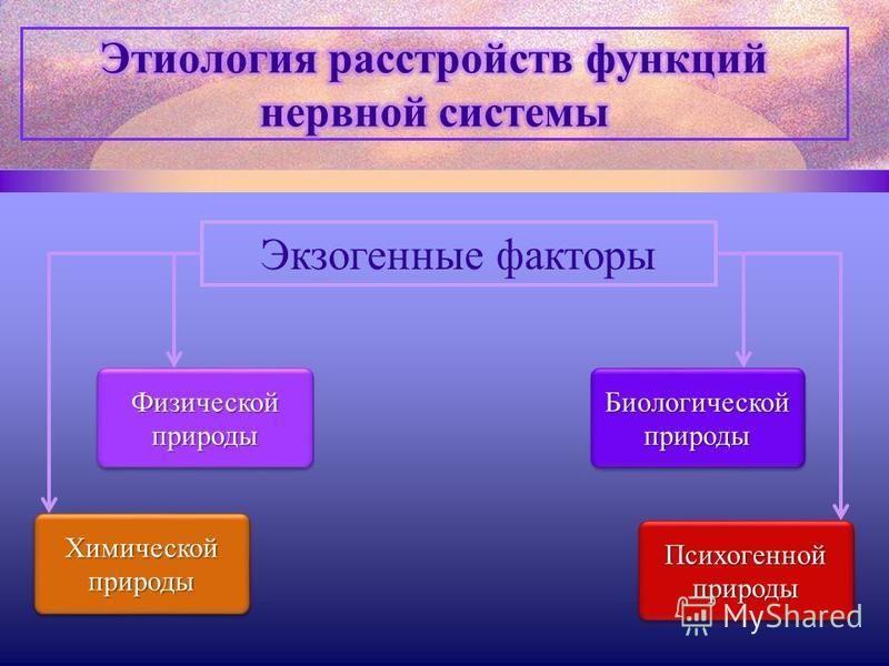 Экзогенные факторы Физической природы Химической природы Биологической природы Психогенной природы