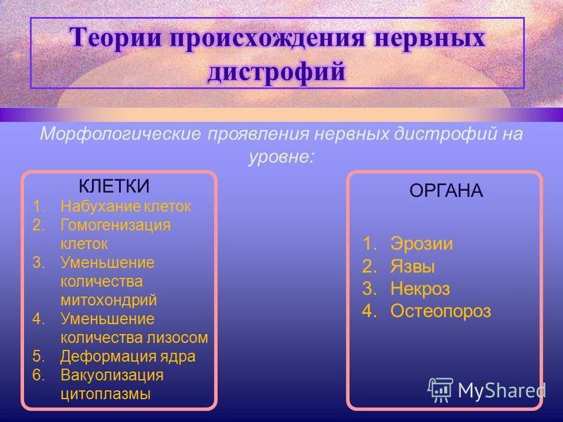 Морфологические проявления нервных дистрофий на уровне: КЛЕТКИ ОРГАНА 1. Эрозии 2. Язвы 3. Некроз 4. Остеопороз 1. Набухание клеток 2. Гомогенизация клеток 3. Уменьшение количества митохондрий 4. Уменьшение количества лизосом 5. Деформация ядра 6. Ва