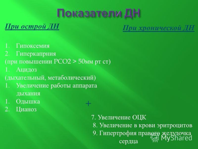 При острой ДН При хронической ДН 1. Гипоксемия 2. Гиперкапрния ( при повышении PCO2 > 50 мм рт ст ) 1. Ацидоз ( дыхательный, метаболический ) 1. Увеличение работы аппарата дыхания 1. Одышка 2. Цианоз 7. Увеличение ОЦК 8. Увеличение в крови эритроцито