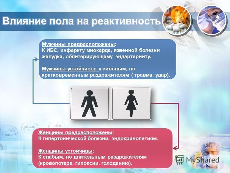 Мужчины предрасположены: К ИБС, инфаркту миокарда, язвенной болезни желудка, облитерирующему эндартерииту. Мужчины устойчивы: к сильным, но кратковременным раздражителям ( травма, удар). Женщины предрасположены: К гипертонической болезни, эндокринопа