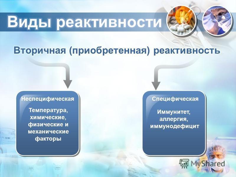 Неспецифическая Специфическая Температура, химические, физические и механические факторы Иммунитет, аллергия, иммунодефицит