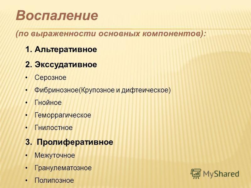 Воспаление (по выраженности основных компонентов): 1. Альтеративное 2. Экссудативное Серозное Фибринозное(Крупозное и дифтеическое) Гнойное Геморрагическое Гнилостное 3. Пролиферативное Межуточное Гранулематозное Полипозное