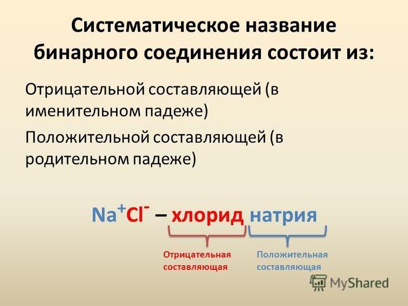 Систематическое название бинарного соедонения состоит из: Отрицательной составляющей (в именительном падеже) Положительной составляющей (в родотельном падеже) Na + Cl - – хлорид натрия Отрицательная составляющая Положительная составляющая