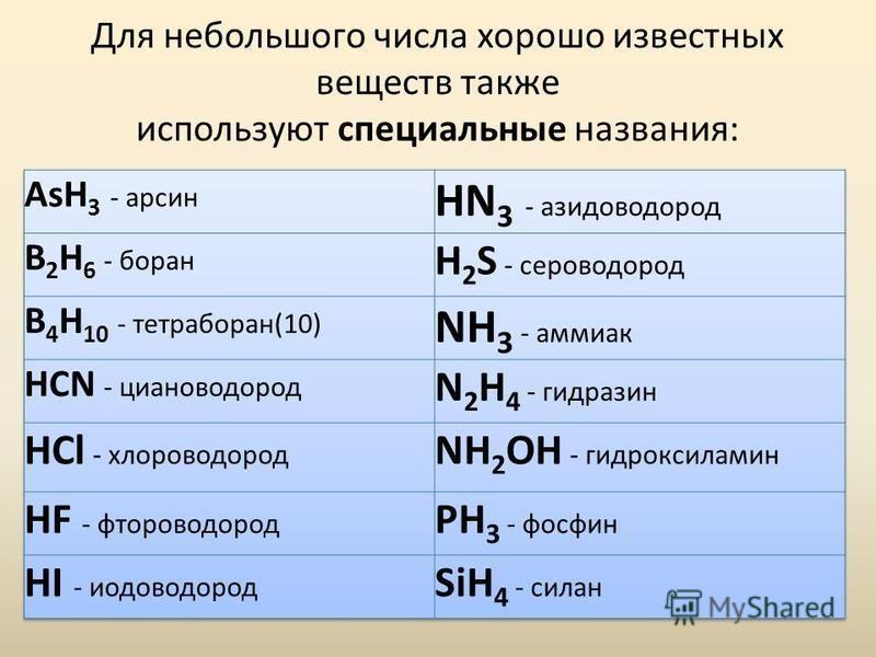 Для небольшого числа хорошо известных веществ также используют специальные названия: