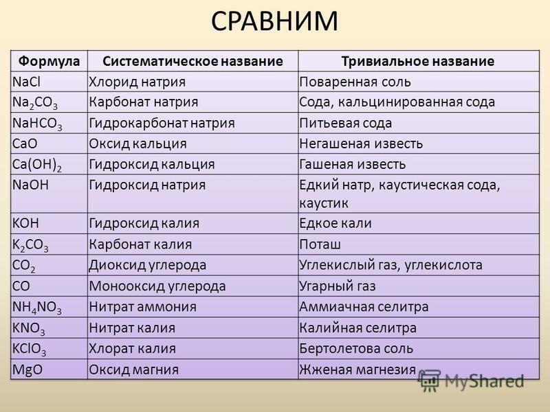 СРАВНИМ