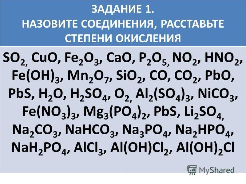 ЗАДАНИЕ 1. НАЗОВИТЕ СОЕДИНЕНИЯ, РАССТАВЬТЕ СТЕПЕНИ ОКИСЛЕНИЯ SO 2, CuO, Fe 2 O 3, СаО, P 2 O 5, NO 2, HNO 2, Fe(OH) 3, Mn 2 O 7, SiO 2, CO, CO 2, PbO, PbS, H 2 O, H 2 SO 4, O 2, Al 2 (SO 4 ) 3, NiCO 3, Fe(NO 3 ) 3, Mg 3 (PO 4 ) 2, PbS, Li 2 SO 4, Na