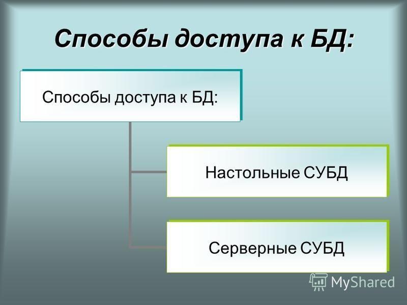 Способы доступа к БД: Настольные СУБД Серверные СУБД