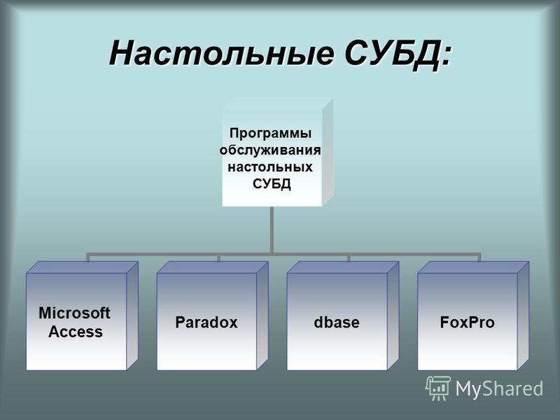 Настольные СУБД: Программы обслуживания настольных СУБД Microsoft Access ParadoxdbaseFoxPro