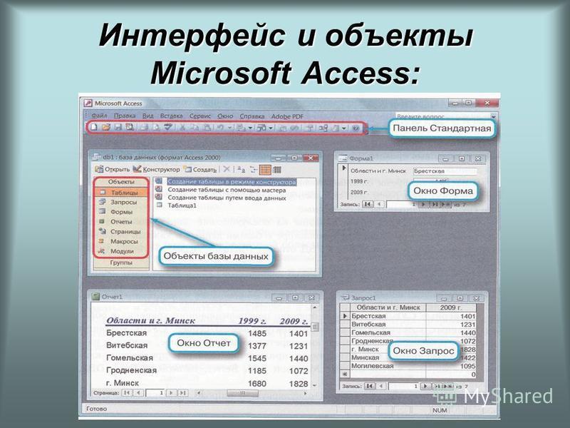 Интерфейс и объекты Microsoft Access: