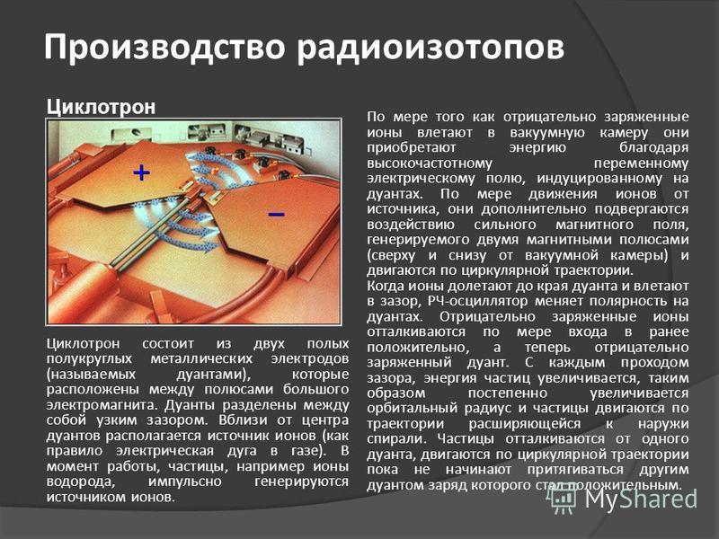 Производство радиоизотопов Циклотрон Циклотрон состоит из двух полых полукруглых металлических электродов (называемых дуантами), которые расположены между полюсами большого электромагнита. Дуанты разделены между собой узким зазором. Вблизи от центра